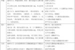 【邊疆時空】劉婷玉 | 元明軍屯制度與畬族族源新探