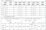 上海中考志愿該怎么填?零志愿、名額分配、平行志愿解析!