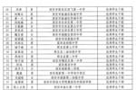 """西安市省级 """"三好学生""""和""""优秀学生干部""""推荐名单公示,共计107人"""