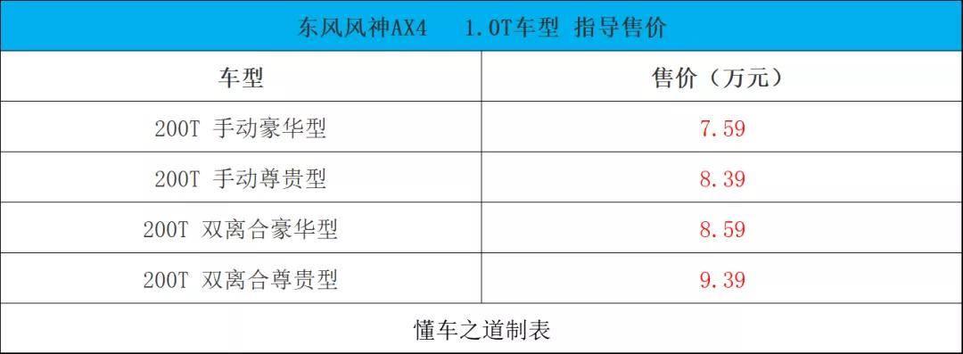 原装经济型,东风沈峰AX4 1.0T款,售价75900