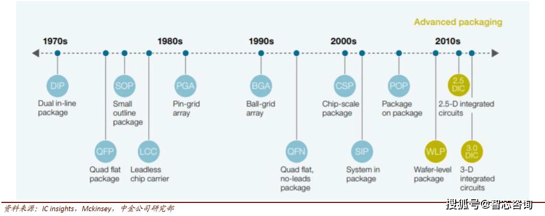 led行业上市公司_新能源行业股票有哪些股票_led行业股票