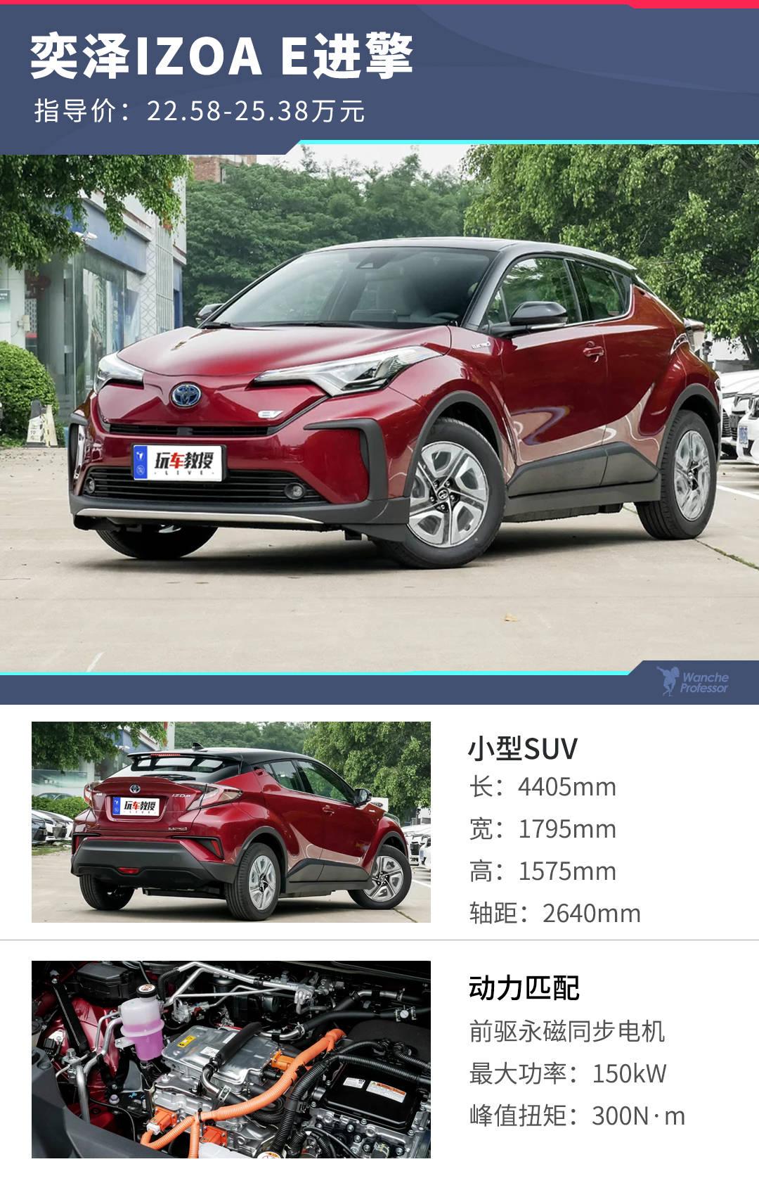原装标准10气囊,同级罕见!选择这款刚上市的丰田SUV性价比更高