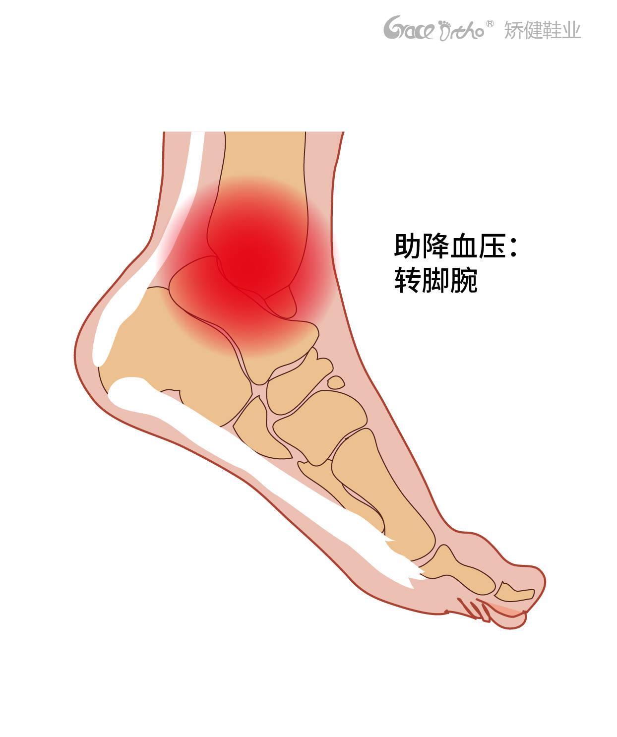 脚部按摩仪的原理