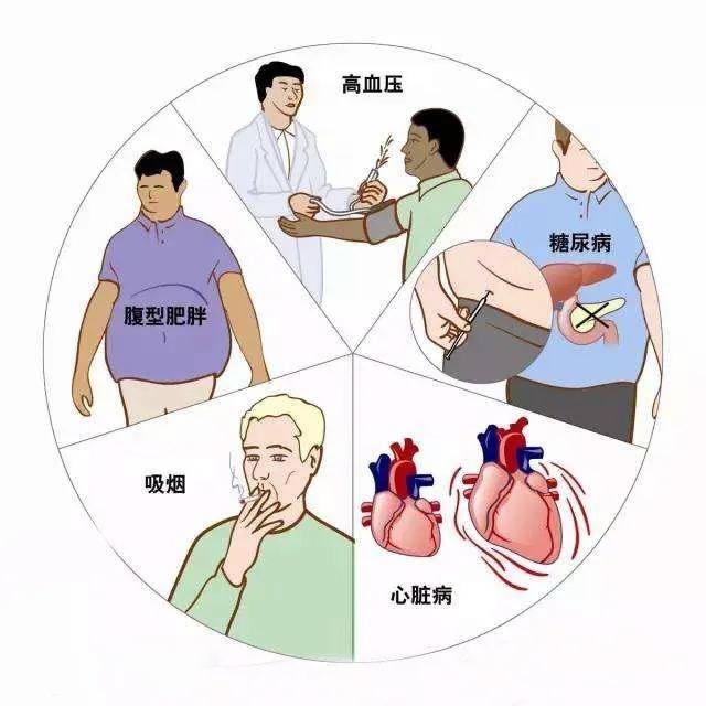 九成中风可预防!医生建议40岁开始做卒中危险因素筛查
