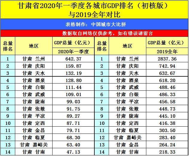 庆阳2020高考排名_2020庆阳街头空无一人