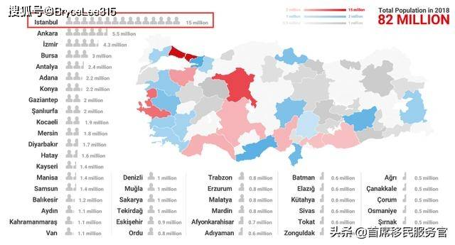 土耳其gdp人均_土耳其热气球