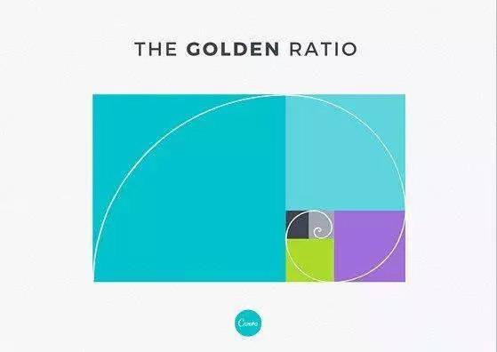 平面设计中的黄金分割比例是多少