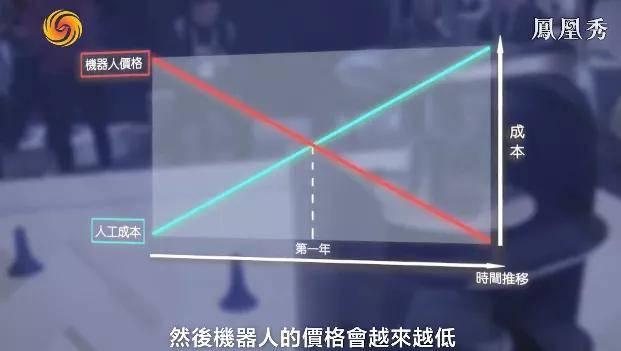 <b>凤凰卫视×普渡丨抗疫一线,使命必达!揭秘普渡机器人迅速转场的关键</b>