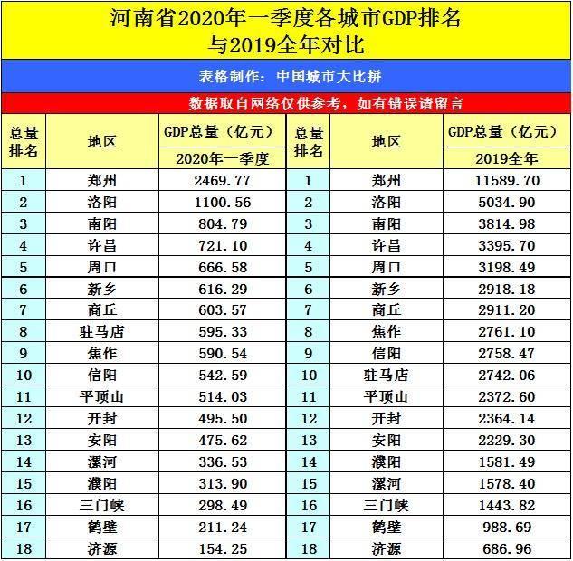 2020枣庄gdp_枣庄三中2020老师图片
