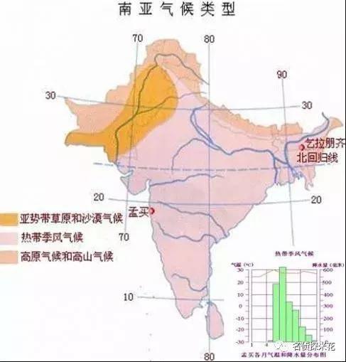 印度人均耕地面积_近几年印度人均收入图