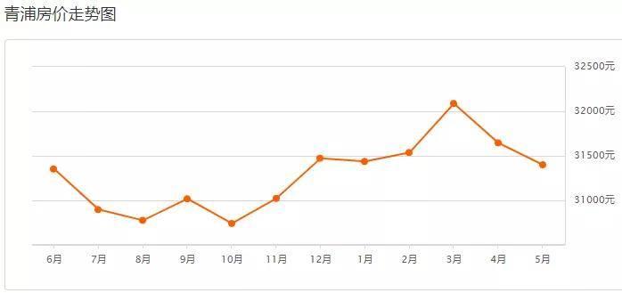 烟台各区2020上半年gdp_山东省烟台市的2020上半年GDP来看,更接近几线城市