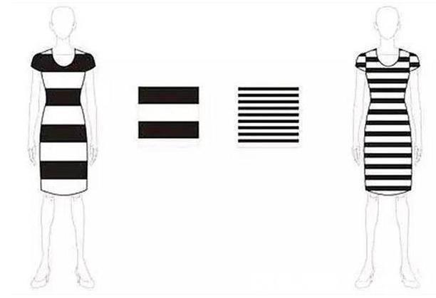 竖条纹最显瘦?别被误导了,显不显瘦主要看这几个方面!