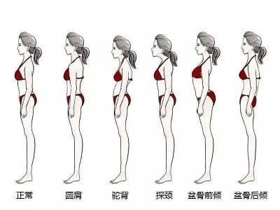 武汉青少年形体仪态训练、含胸驼背、走路不好看气质提升
