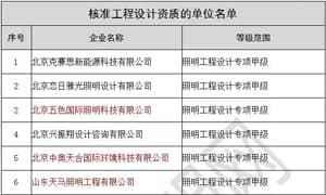 17家企业扎堆升甲 双甲企业增至132家(附名单)