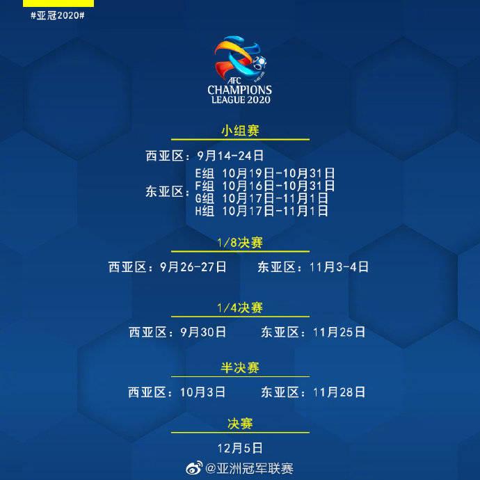 亚冠赛程出炉:赛会制小组赛10月16日开踢 12月5日决赛