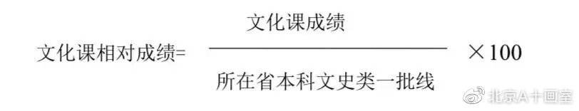 清华大学2020年艺术史论专业综合分计算公式