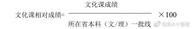 2020年清华大学美术学类综合成绩计算公式