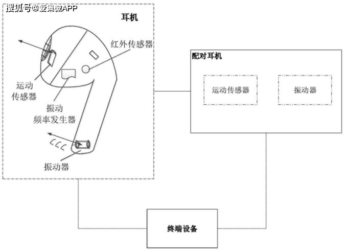 郑州市公安局【专利解密】睡觉时能够自
