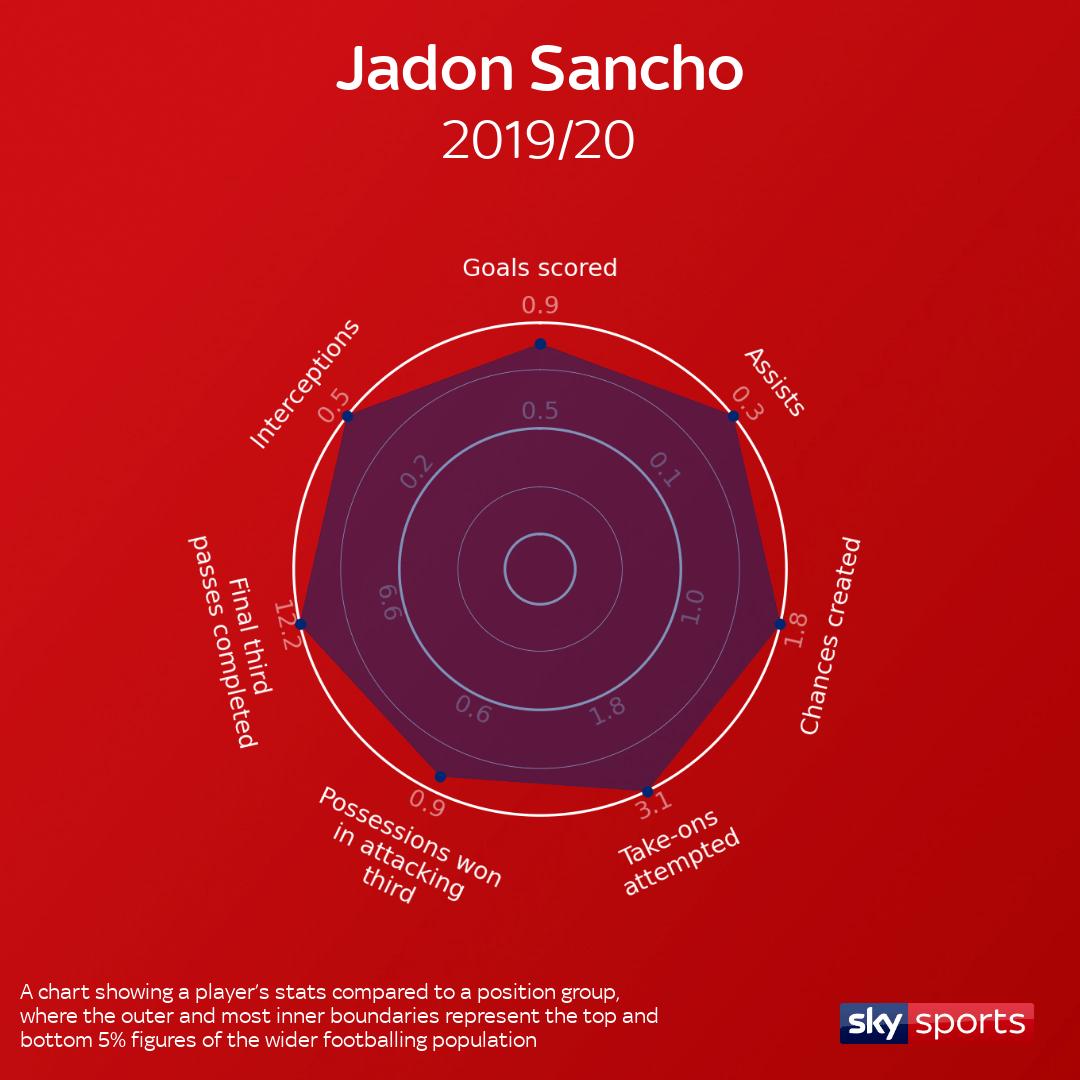 原创             曼联正式开启桑乔转会谈判!他更想去利物浦,但曼联已成唯一选择