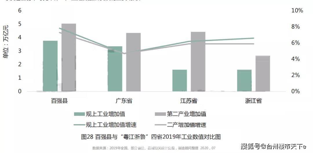 2020全国百强县gdp_2019全国百强县排名