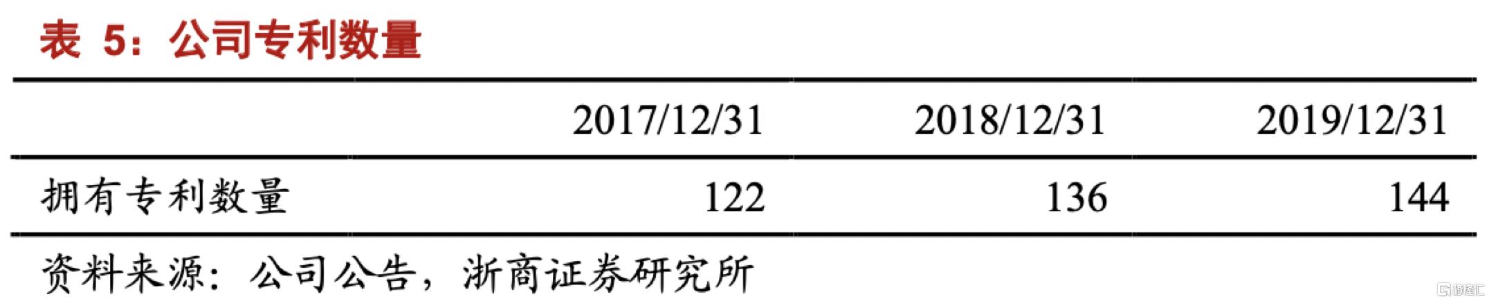 台华新材(603055.SH):一体化功能性面料龙头,下游需求推动长期增长