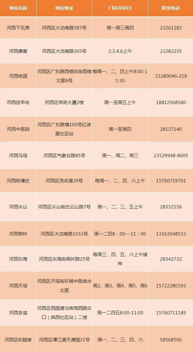 @9-45岁女性!天津HPV疫苗预约攻略来了!速速安排!