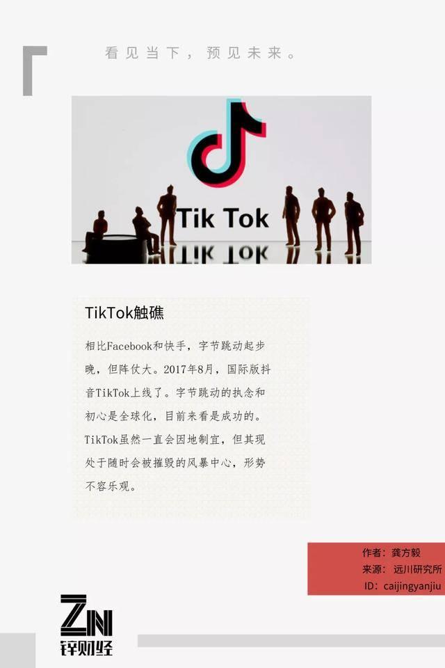 TikTok的红旗还能打多久?