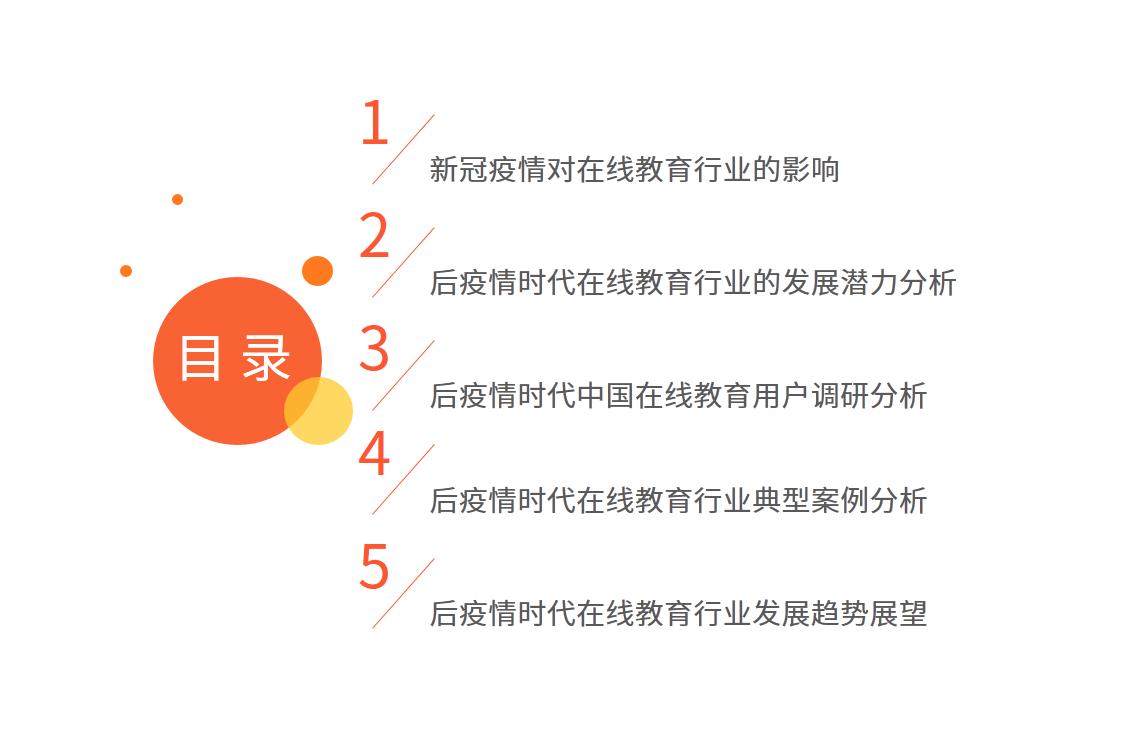 艾媒咨询|后疫情时代中国在线教育行业研究报告