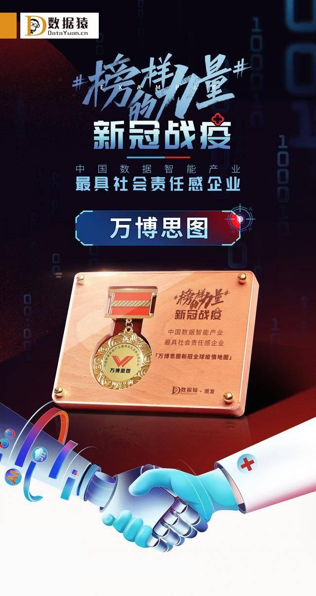 万博思图入选《中国数据智能产业最具社会责任感企业》