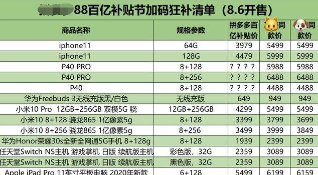 苹果输了:iPhone11正式跌入三千档,最后的4G真香机!