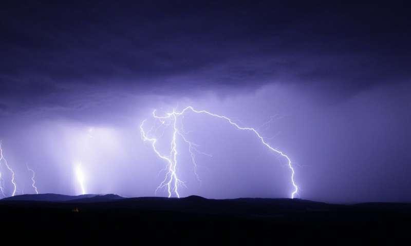 JAMA:雷暴天气来临易导致慢阻肺或哮喘发作