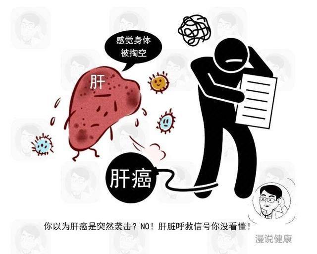 """原创身体4个迹象,暗示肝脏""""变胖""""了!若你一个不占,恭喜肝还不错"""