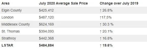 首尔房价暴涨52%,未来的优质资产更是日益价涨?