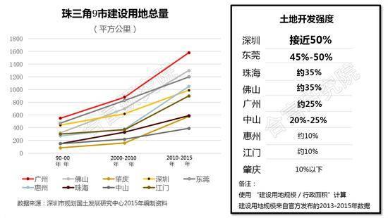 广东经济总量超过日本_广东涉外经济学院宿舍