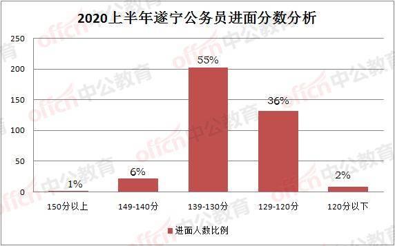 安徽省2020年人口排行_安徽省人口密度图