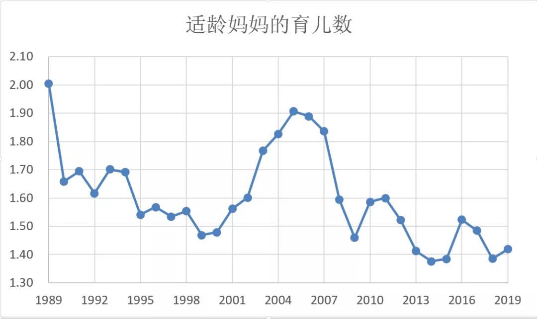 中国人口会越来越少吗_西欧正在遭受穷人核武器的袭击