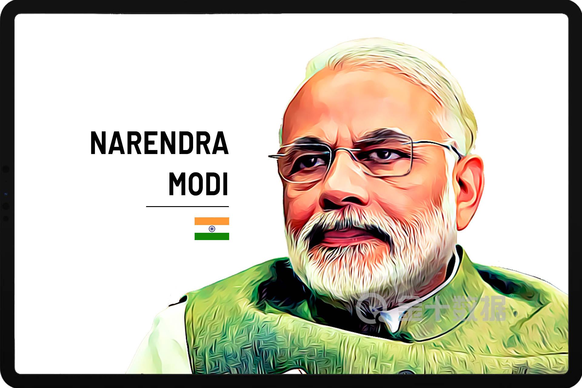 二季度GDP暴跌近24%!印度经济表现全球倒数第二,垫底是谁?