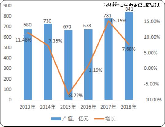 500万彩票网:2020年全球及中国低压电器市场增长前景的深入调查分析和增长战略的咨询预测