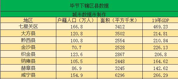 2021年黔南州经济总量_黔南州地图