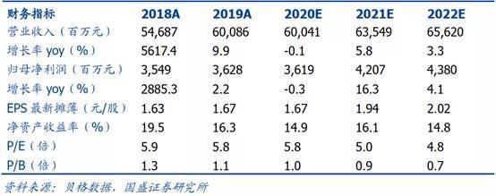 招商银行20年一季度营收同比增长7.3%谋