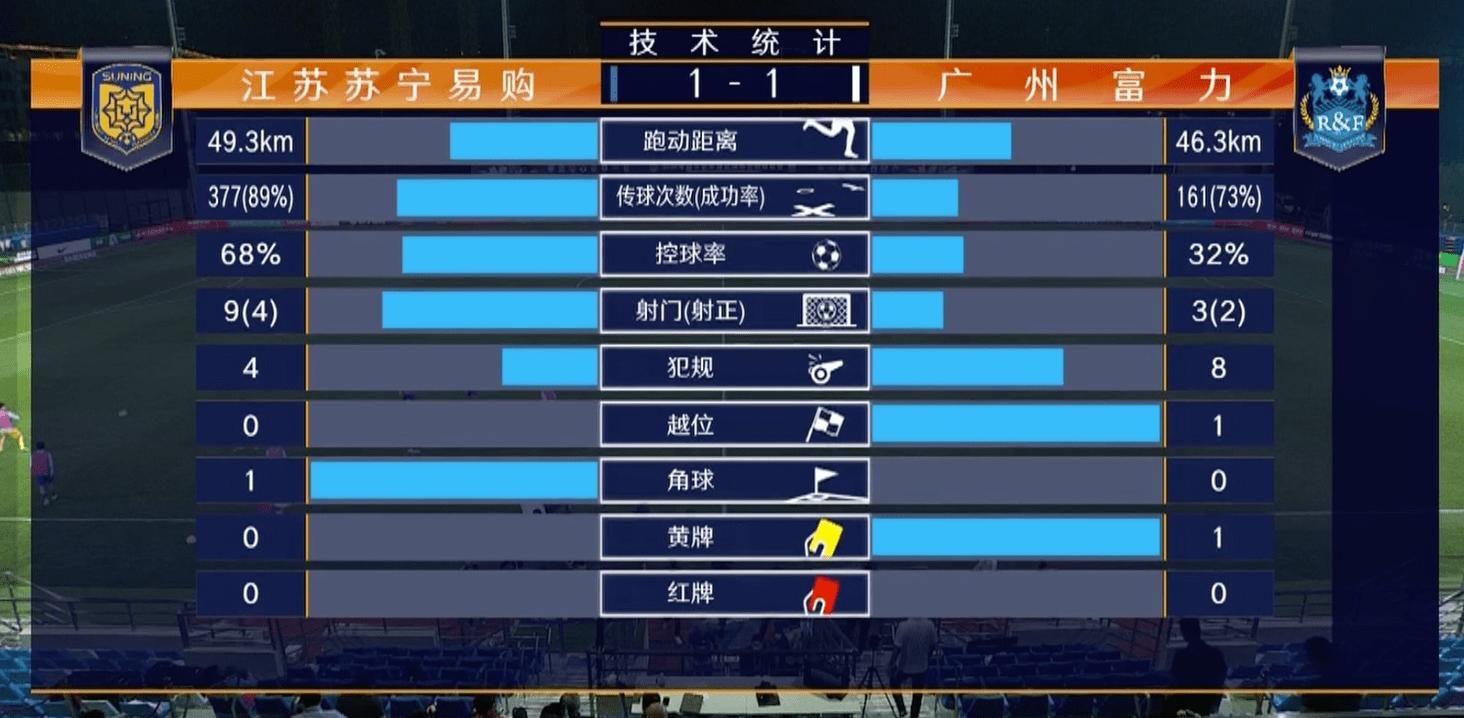 中超疯狂3