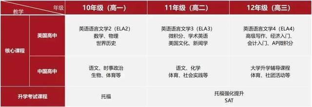 「招生动态」象贤中学国际班现接受插班生申请