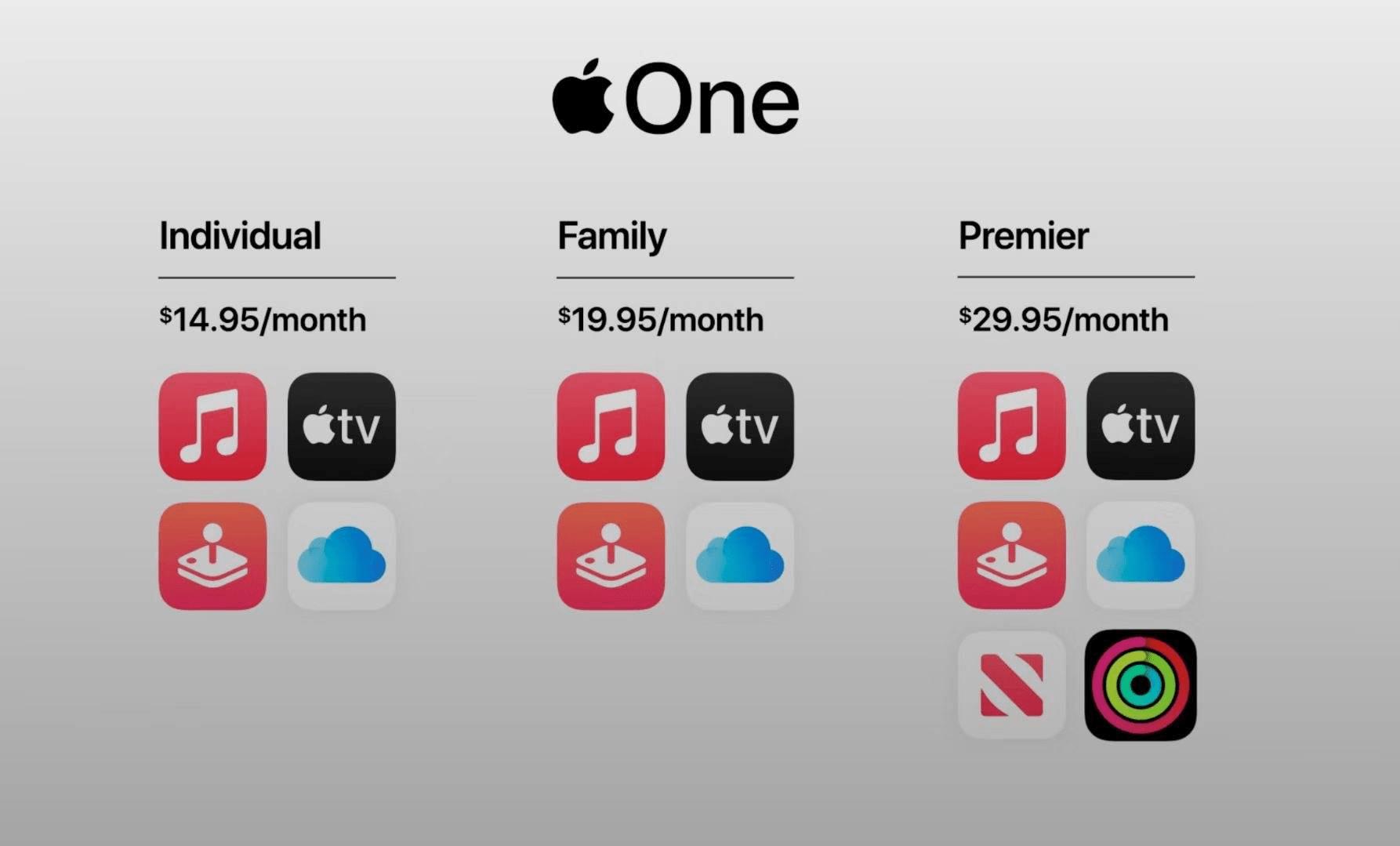 【Spotify批评苹果Apple One:偏袒自家服务还抢走别人的用户】