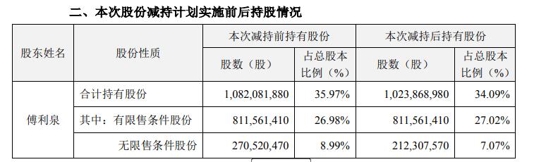 否认阿里和移动投资30亿,大华股份一度逼近跌停