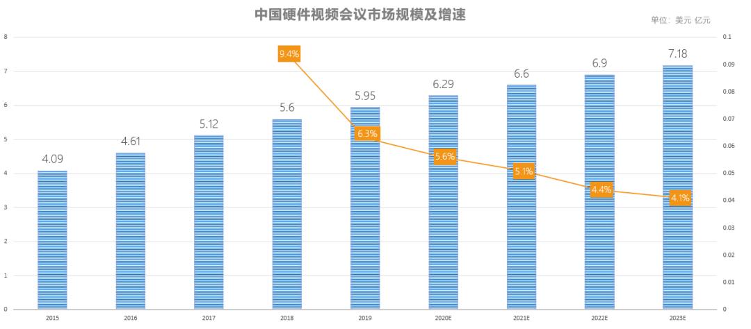 中国视频采集在未来应该是[软]还是[硬]? 地理中