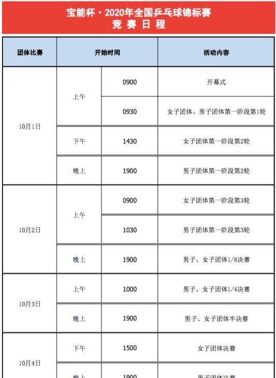 好消息!乒乓球全锦赛赛程新鲜出炉,樊振东和梁靖崑无缘男团比赛