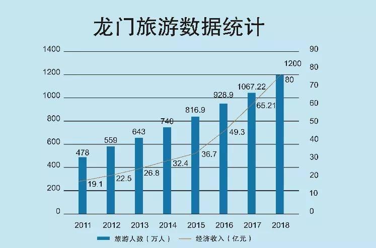 2020惠州龙门gdp_2020广东各市GDP出炉 深圳 广州 佛山 东莞 惠州位列前五 珠海中山