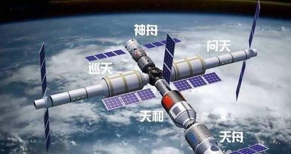 天宫二号已经变得古老 但在未来 中国将