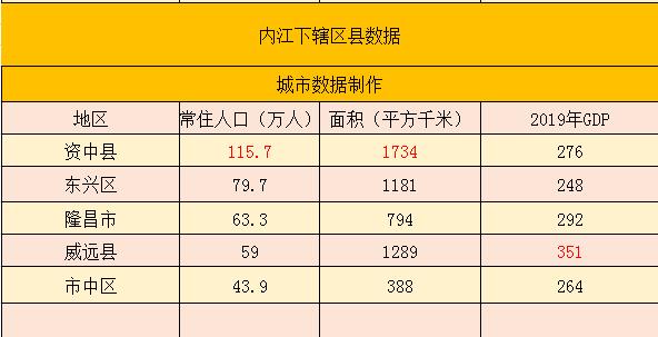 隆昌县经济总量是多少_半是蜜糖半是伤