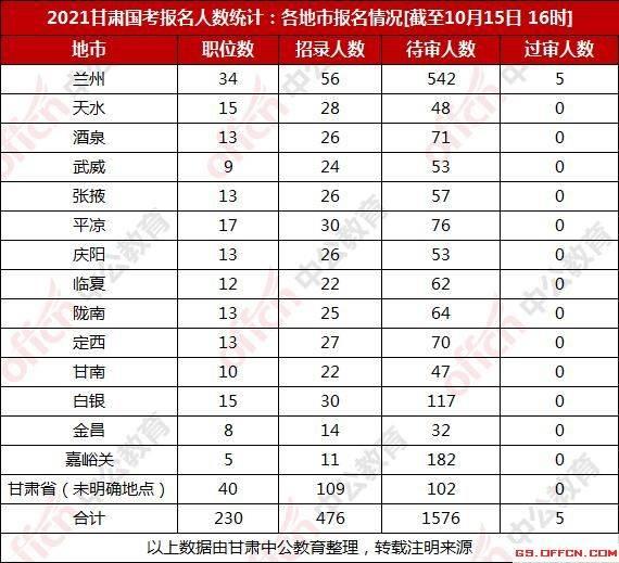 兴义人口2021年总人数_新津兴义2020年规划图